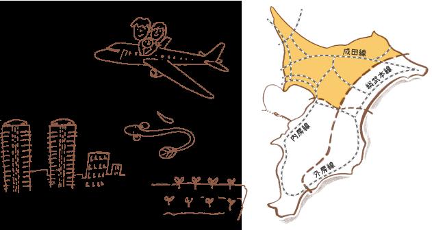 成田線MAP